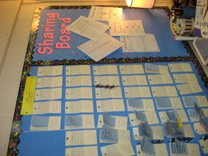 Note the sharing board, where teachers can post ideas, new graphic organizers, blacklines, etc. (sorry the image is rotated funny)