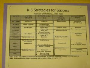 K-5 Reading Strategies