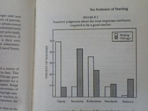 Defining the Ideal Teacher
